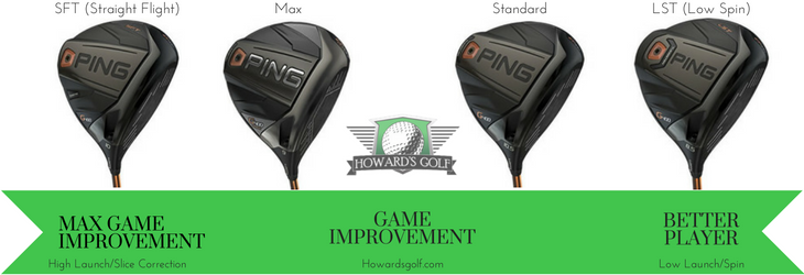 2018 Ping G400 SFT Driver